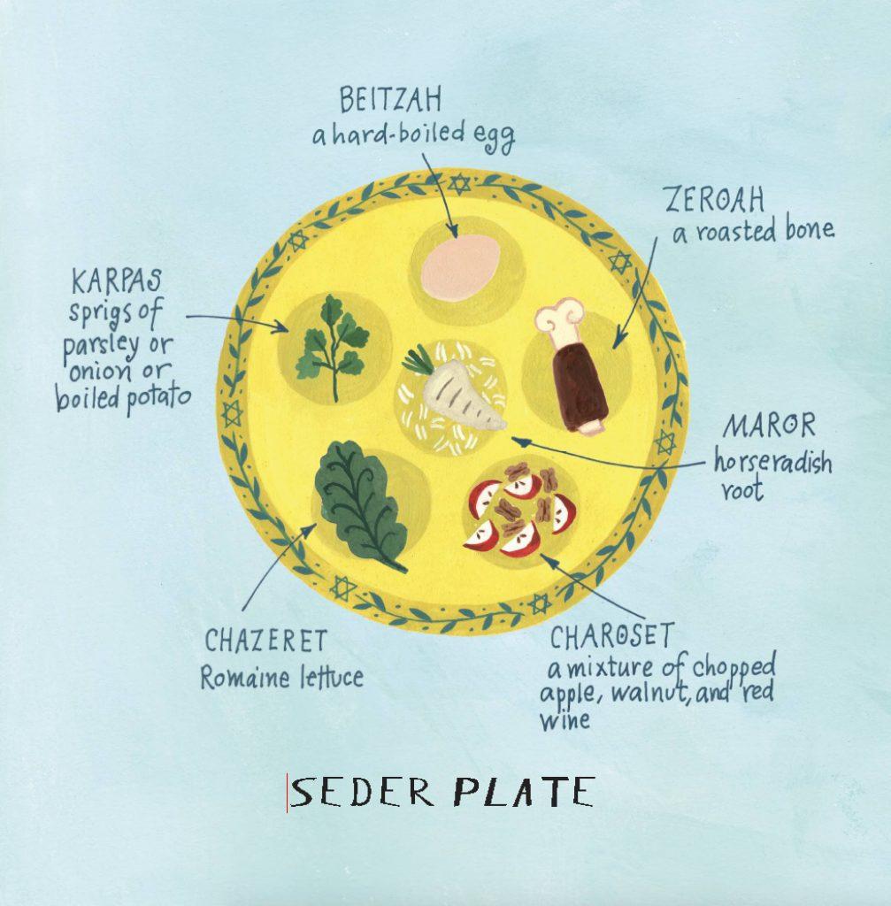 Pippas Passover Plate by Vivian Kirkfield with art by Jill Weber Seder Plate art