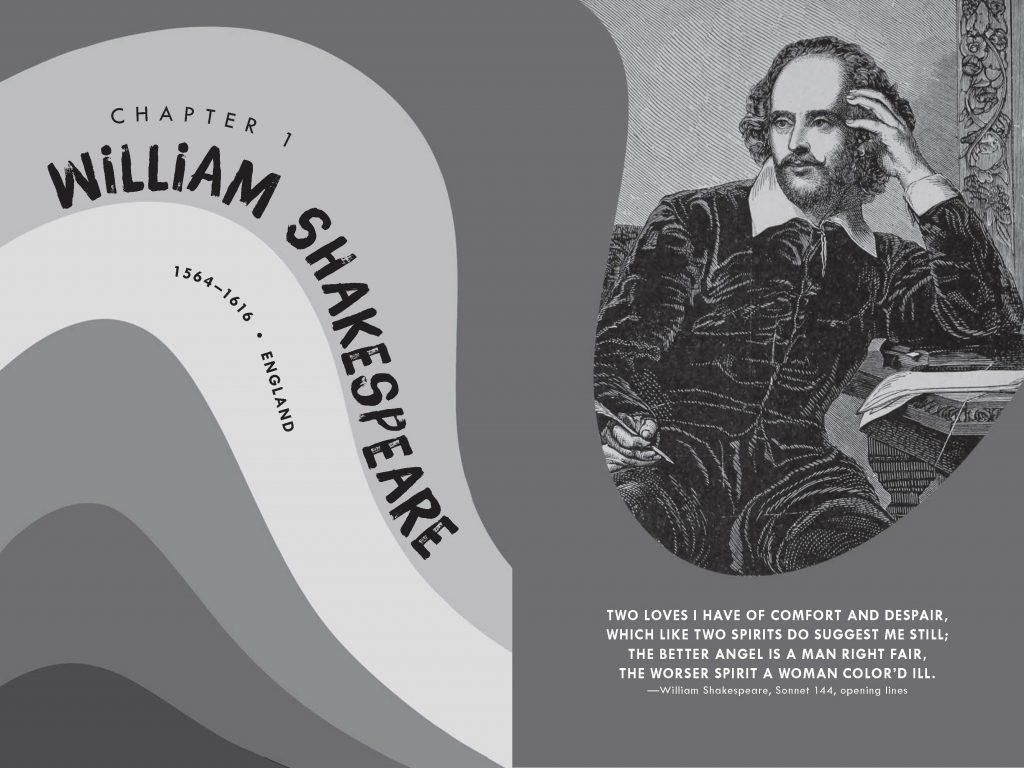 NoWayTheyWereGay Shakespeare int
